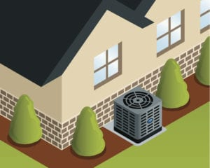 Benefit From Variable-Speed HVAC Technology
